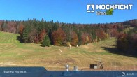 Archived image Webcam Ski Resort Hochficht - Kids' park 09:00