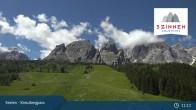 Archived image Webcam Kreuzbergpass (Alpine Pass) 05:00