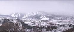 Archiv Foto Webcam Panoramablick über das Aspen Valley 08:00