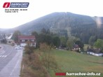 Archiv Foto Webcam Skischanzen Čerťák, Harrachov 00:00