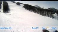 Archiv Foto Webcam Skigebiet Beitostolen: Raudalen 08:00