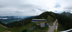 360 Grad Panorama - Hauser Kaibling