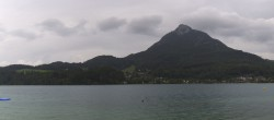 Archived image Webcam Panorama of Lake Fuschl 08:00