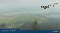 Archived image Webcam Mountain station Tegelberg 03:00