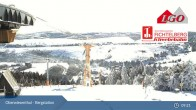 Archiv Foto Webcam Oberwiesenthal - Bergstation 03:00