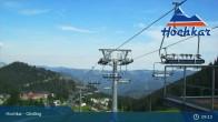 Archived image Webcam Almlift Top Station 03:00