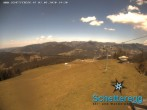 Archived image Webcam panoramic view alp Schetteregg 08:00