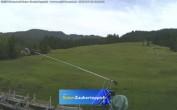 Archived image Webcam Base station Skilift Brunni 20:00