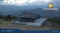 Archived image Webcam Kreischberg Mountain: Top Station Orange Sixpack 19:00