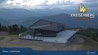 Archived image Webcam Kreischberg Mountain: Top Station Orange Sixpack 21:00