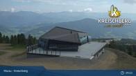 Archived image Webcam Kreischberg Mountain: Top Station Orange Sixpack 03:00