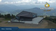 Archived image Webcam Kreischberg Mountain: Top Station Orange Sixpack 05:00