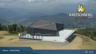 Archived image Webcam Kreischberg Mountain: Top Station Orange Sixpack 09:00