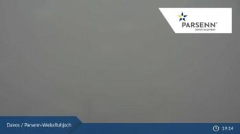 Pischa davos ski map