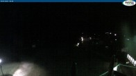 Achensee Camping