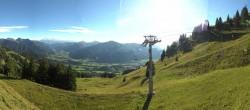 Bichlalm Panorama
