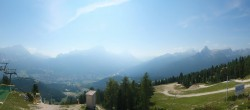 Cortina d'Ampezzo - Duca d'Aosta