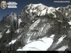Helbronner Gipfel, Courmayeur