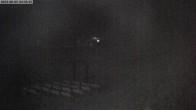 Deer Park in Bridger Bowl Ski Resort