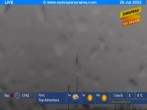 Grindelwald: First mountain