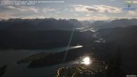 Blick vom Herzogstand über den Walchensee ins Karwendel