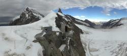 Jungfraujoch: Panoramic View