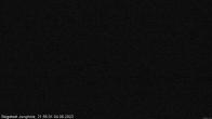 Kinderland Jungholz