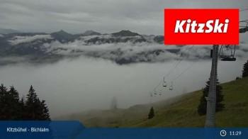 Kitzbühel - Bichlalm