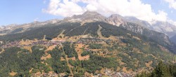 La Plagne Villages Panorama