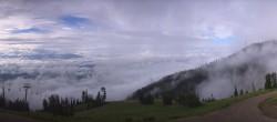 Panorama Jackson Hole Wyoming