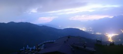 Hochkönig - 360 degree Panorama