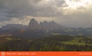 Panoramic View Seiser Alm
