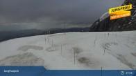 Peak Jungfraujoch