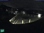 Rigi Ski Resort