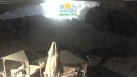 Ski Resort Piane di Mocogno - Piste Duca