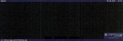 Ski run in Tettau