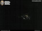 Skigebiet Gressoney-Saint-Jean