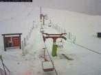 Skigebiet Sinaia