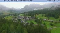 Cortina d'Ampezzo: Skisprungschanze